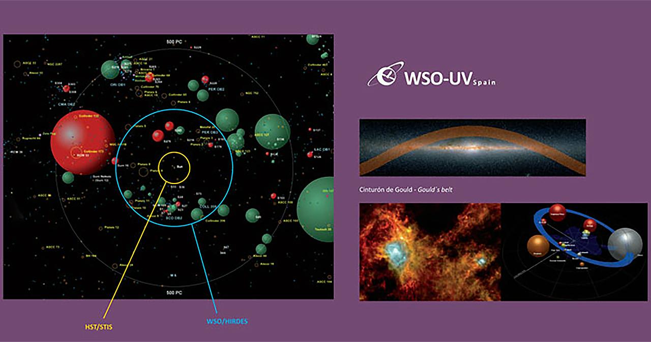 El proyecto WSO-UV está por encima de los 300 millones de euros